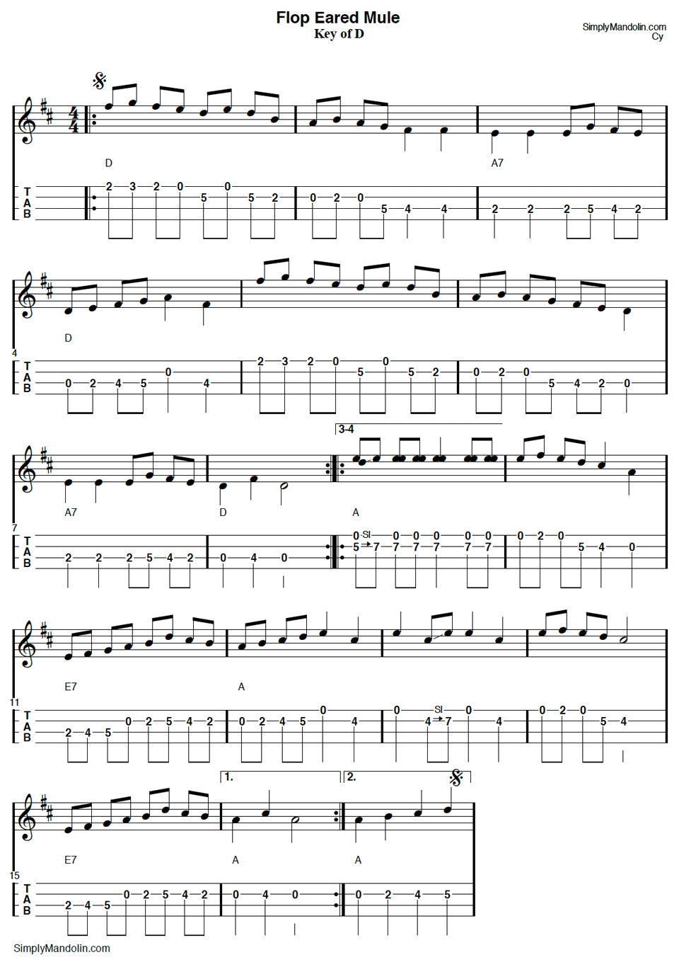 Mandolin Tablature for the bluegrass tune Flop Eared Mule.
