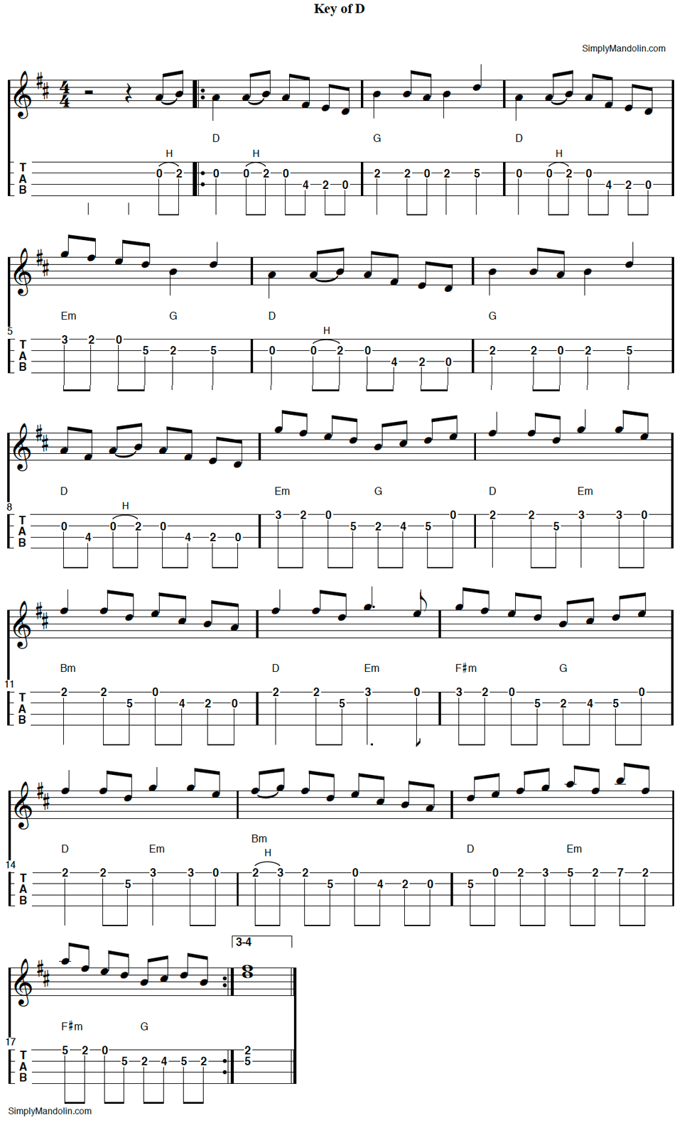 mandolin tab for the wind that shakes the barley