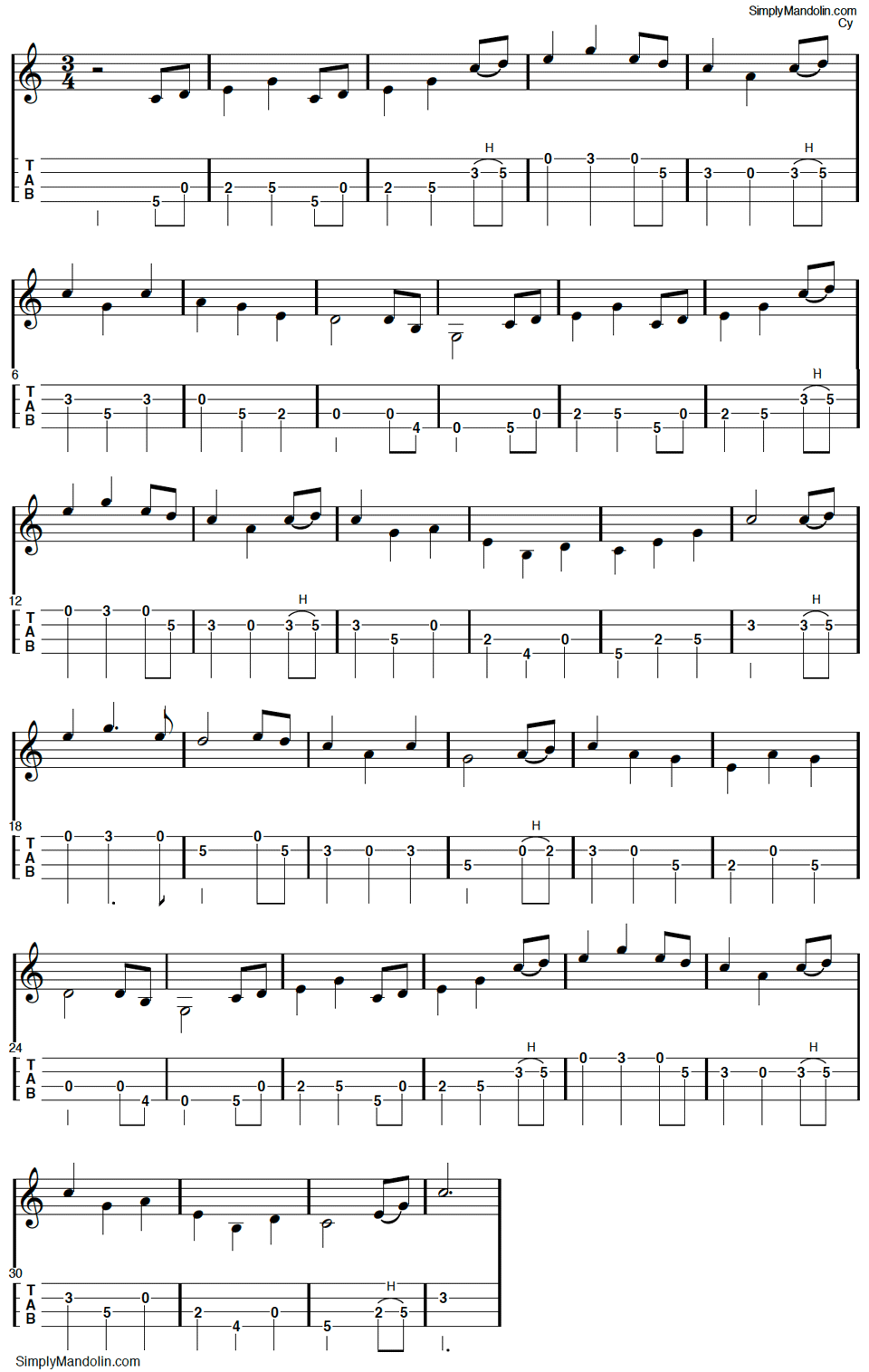 Mandolin tab for th Tennessee Waltz.