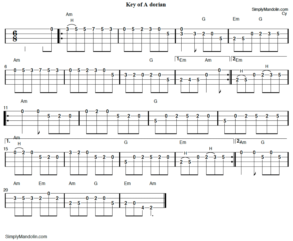 Tablature for the Cliffs of Moher