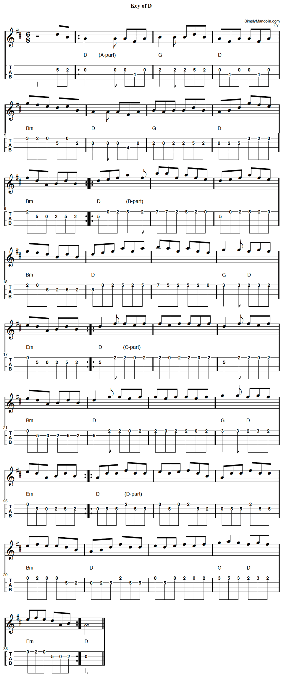 image of tablature for the irish tune lark in the morning