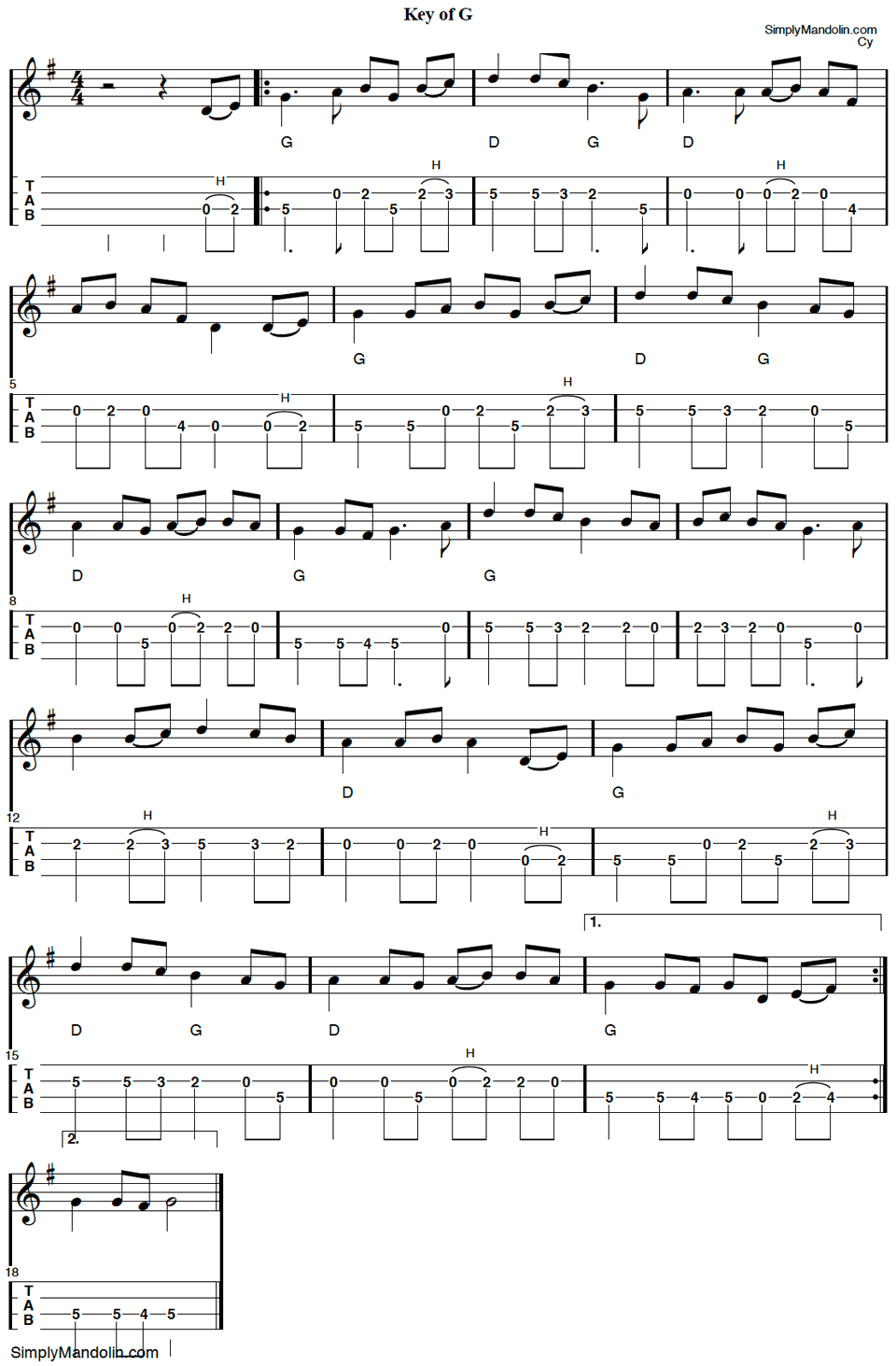 "Image of the tab and music notation for the tune ""Simple gifts""."