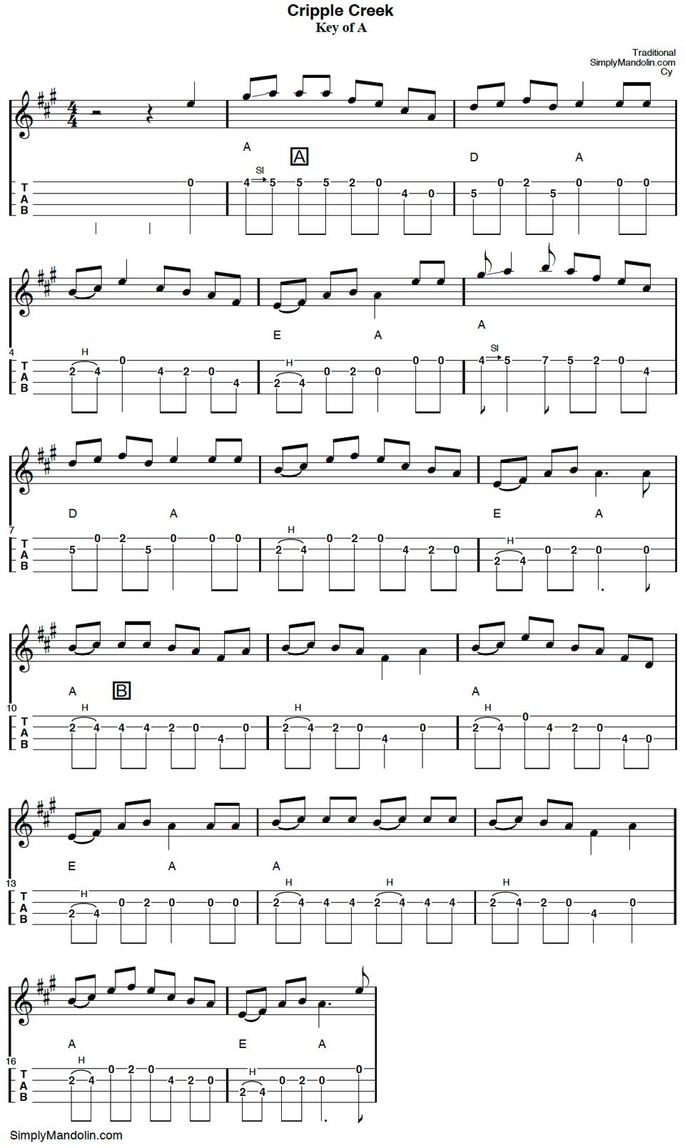 Cripple Creek - free mandolin tab and music - SimplyMandolin