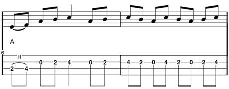 fiddle tunes Archives - SimplyMandolin
